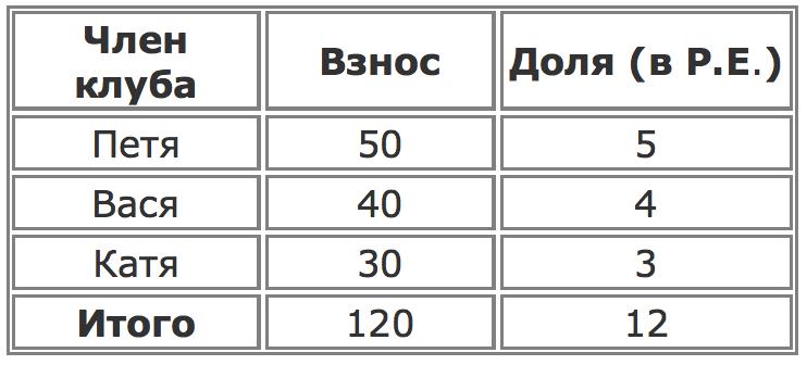 Kuidas suurendada liikme ulatust ja suurust Mitu sentimeetrit on keskmine liikme suurus