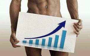 Harjutused suurendavad liikme pikkust Suurenenud liige ilma sekkumiseta