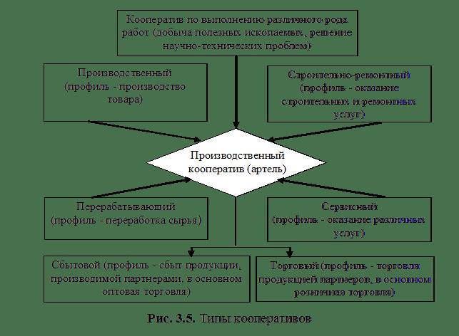 Kuidas suurendada liikme 10 viisi